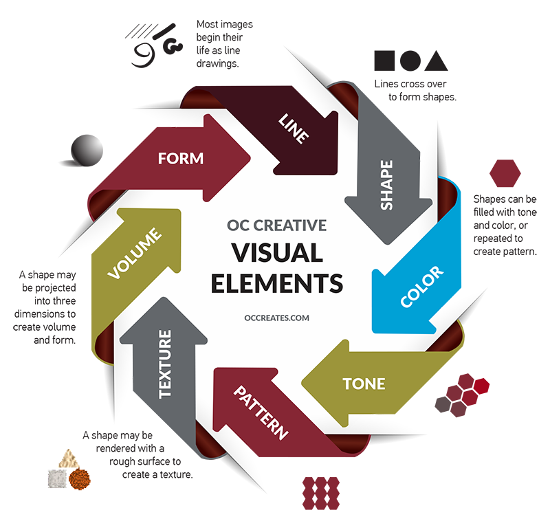 blog-visual-elements